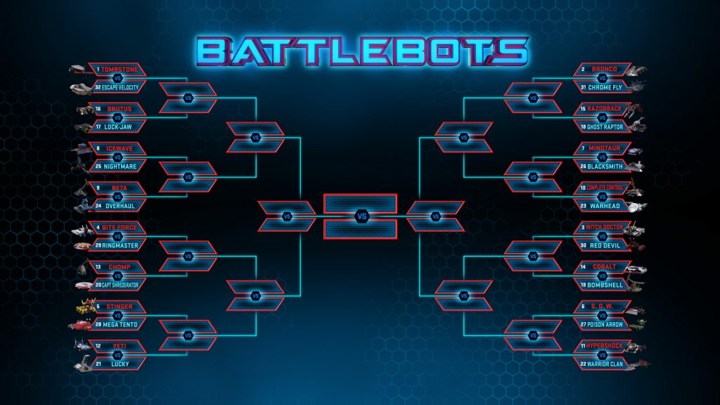 BattleBots-s2-screen-bracket